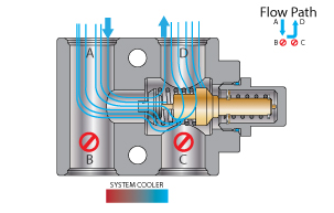 4 Port Thermal Bypass Valve